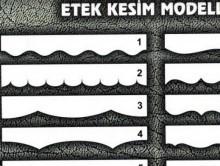 Perde Etek Modelleri | Perde